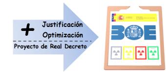 Proyecto de Real Decreto sobre justificación y optimización del uso de las radiaciones ionizantes para la protección radiológica de las personas con ocasión de exposiciones médicas